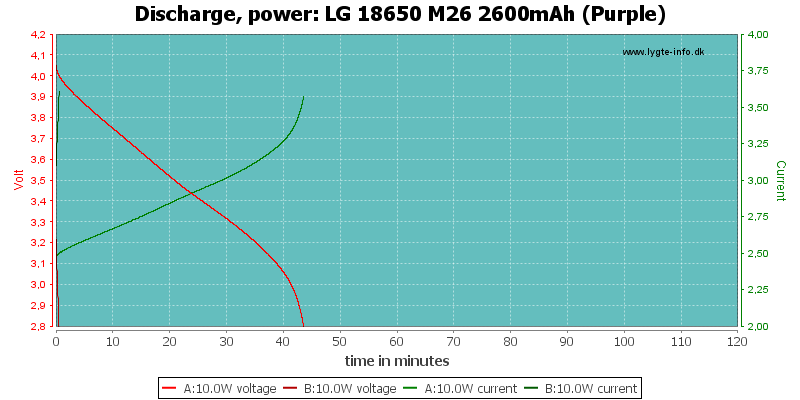 LG%2018650%20M26%202600mAh%20(Purple)-PowerLoadTime