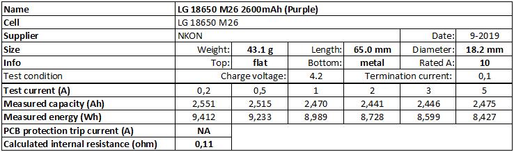 LG%2018650%20M26%202600mAh%20(Purple)-info