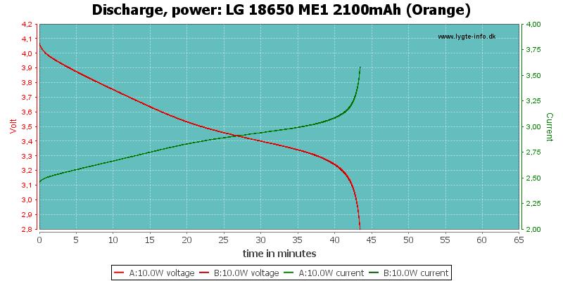 LG%2018650%20ME1%202100mAh%20(Orange)-PowerLoadTime