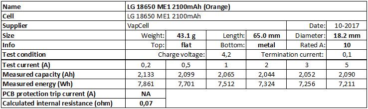 LG%2018650%20ME1%202100mAh%20(Orange)-info
