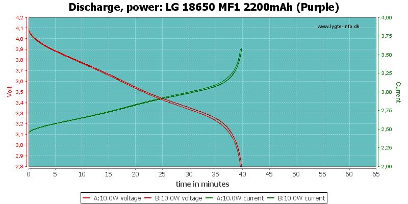 LG%2018650%20MF1%202200mAh%20(Purple)-PowerLoadTime