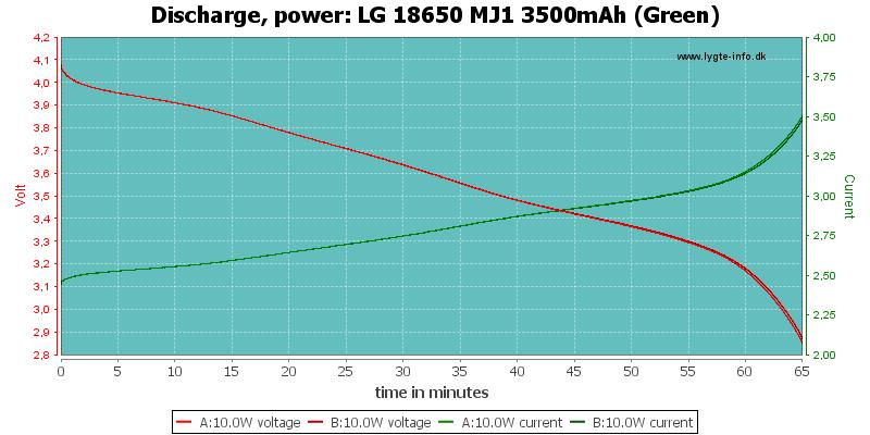 LG%2018650%20MJ1%203500mAh%20(Green)-PowerLoadTime