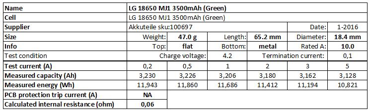 LG%2018650%20MJ1%203500mAh%20(Green)-info