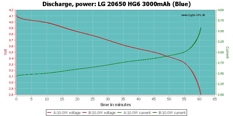 LG%2020650%20HG6%203000mAh%20(Blue)-PowerLoadTime