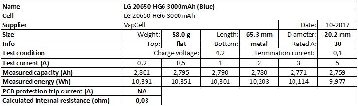 LG%2020650%20HG6%203000mAh%20(Blue)-info