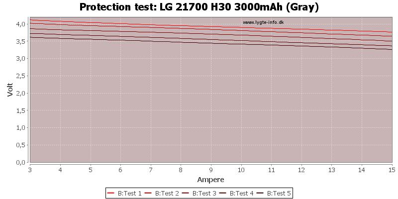 LG%2021700%20H30%203000mAh%20(Gray)-TripCurrent