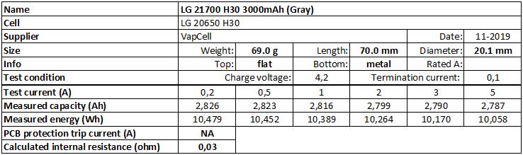 LG%2021700%20H30%203000mAh%20(Gray)-info