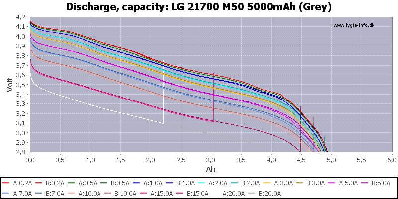LG%2021700%20M50%205000mAh%20(Grey)-Capacity