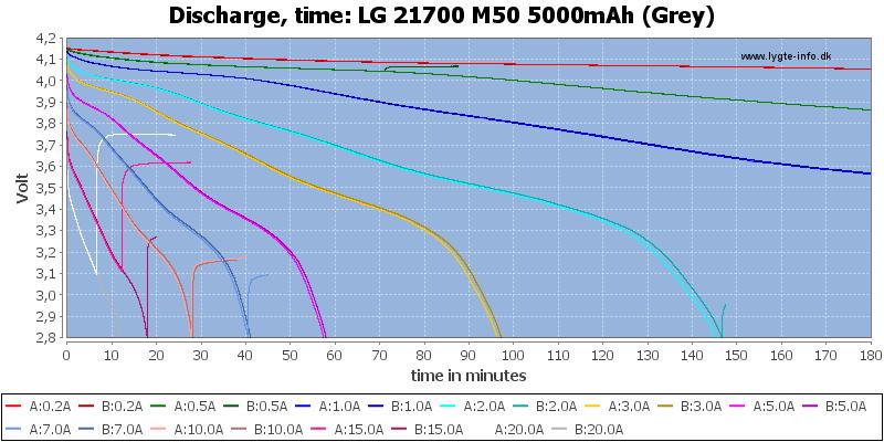 LG%2021700%20M50%205000mAh%20(Grey)-CapacityTime