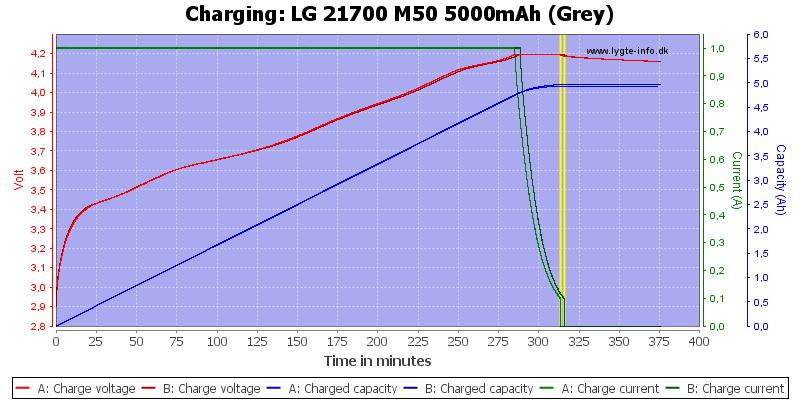 LG%2021700%20M50%205000mAh%20(Grey)-Charge