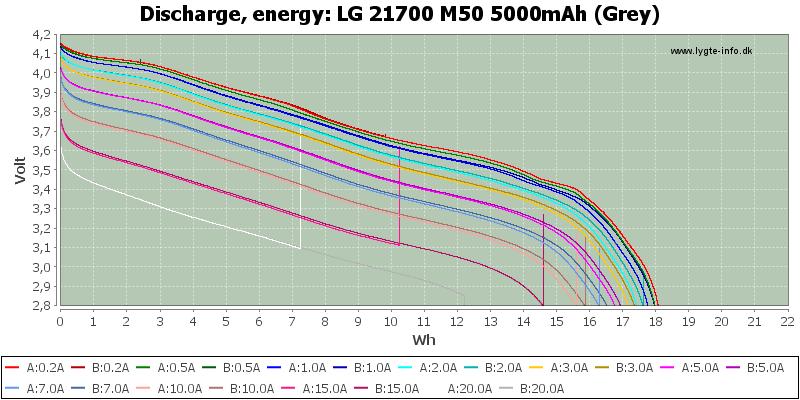 LG%2021700%20M50%205000mAh%20(Grey)-Energy