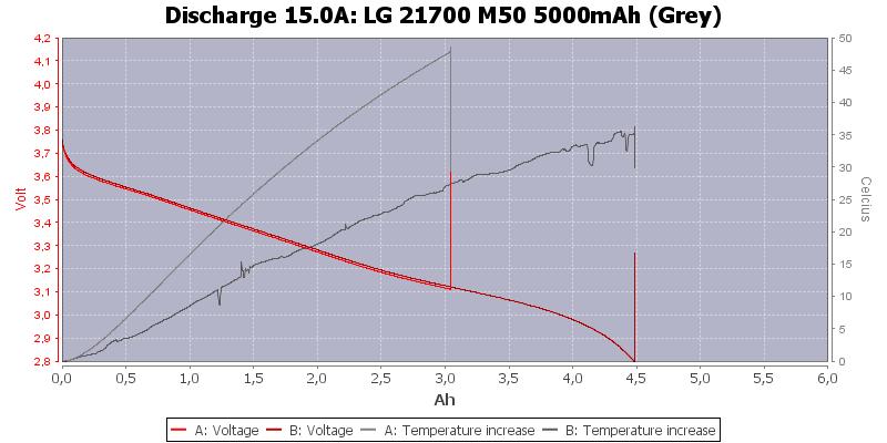LG%2021700%20M50%205000mAh%20(Grey)-Temp-15.0