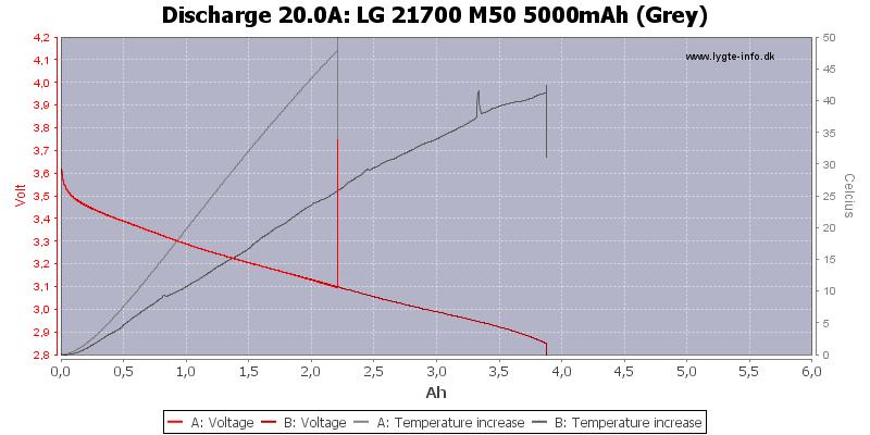 LG%2021700%20M50%205000mAh%20(Grey)-Temp-20.0
