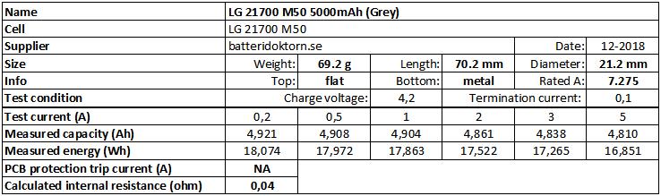 LG%2021700%20M50%205000mAh%20(Grey)-info