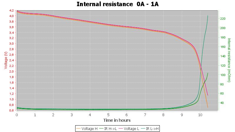 Discharge-LG%2021700%20M50T%205000mAh%20%28Gray%29-pulse-1.0%2010%2010-IR