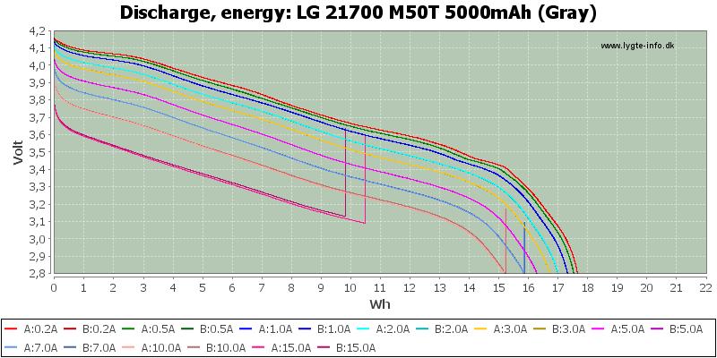 LG%2021700%20M50T%205000mAh%20(Gray)-Energy