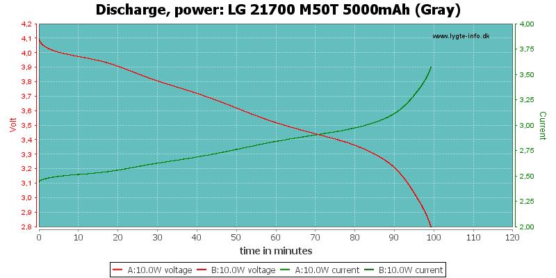 LG%2021700%20M50T%205000mAh%20(Gray)-PowerLoadTime