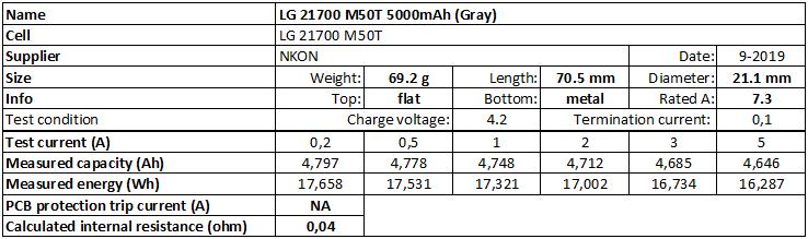 LG%2021700%20M50T%205000mAh%20(Gray)-info