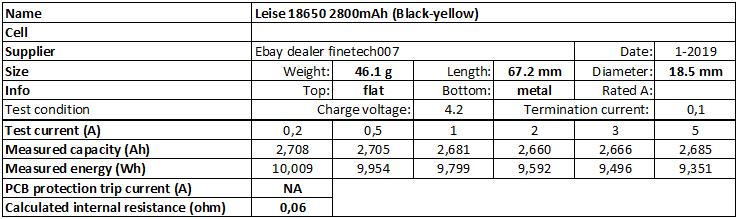 Leise%2018650%202800mAh%20(Black-yellow)-info