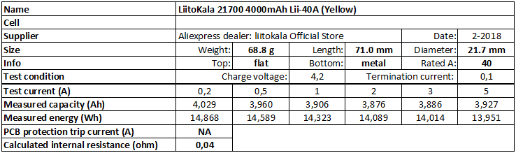 LiitoKala%2021700%204000mAh%20Lii-40A%20(Yellow)-info