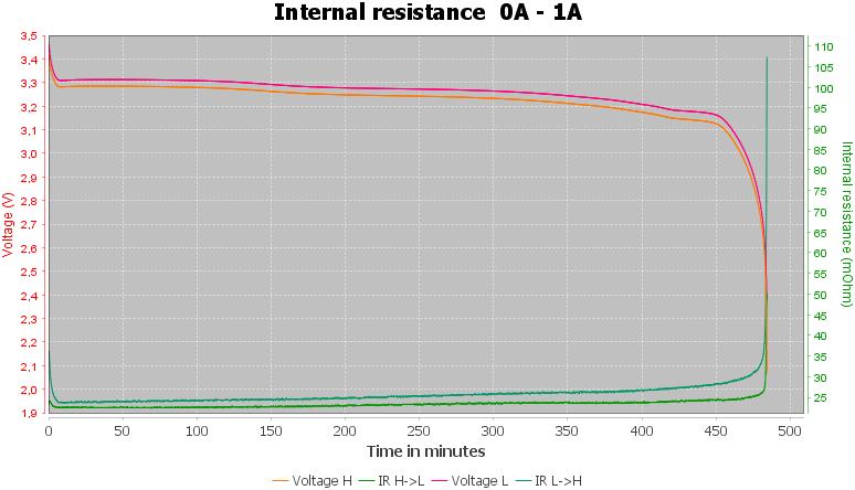 Discharge-LiitoKala%2026700%204000mAh%20Lii-40E%20%28Orange%29a-pulse-1.0%2010%2010-IR