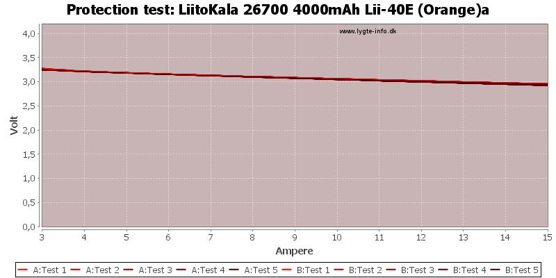 LiitoKala%2026700%204000mAh%20Lii-40E%20(Orange)a-TripCurrent