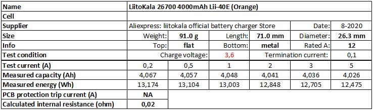 LiitoKala%2026700%204000mAh%20Lii-40E%20(Orange)a-info