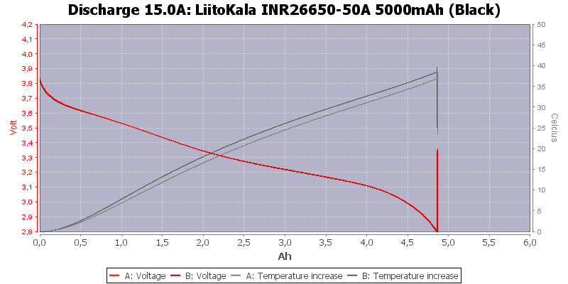 LiitoKala%20INR26650-50A%205000mAh%20(Black)-Temp-15.0
