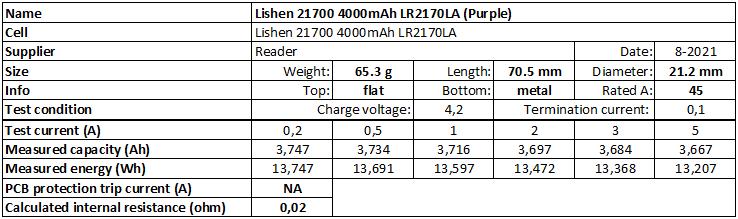 Lishen%2021700%204000mAh%20LR2170LA%20(Purple)-info