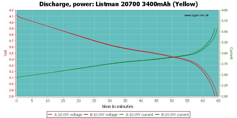 Listman%2020700%203400mAh%20(Yellow)-PowerLoadTime