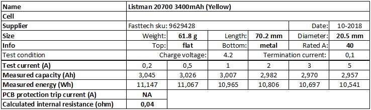 Listman%2020700%203400mAh%20(Yellow)-info