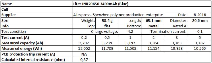 Liter%20INR20650%203400mAh%20(Blue)-info