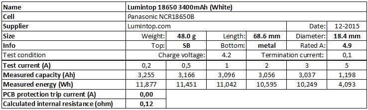 Lumintop%2018650%203400mAh%20(White)-info