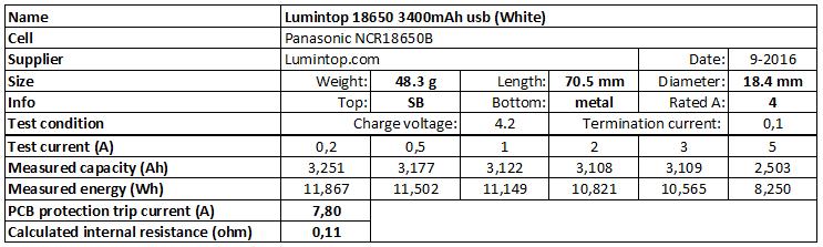 Lumintop%2018650%203400mAh%20usb%20(White)-info