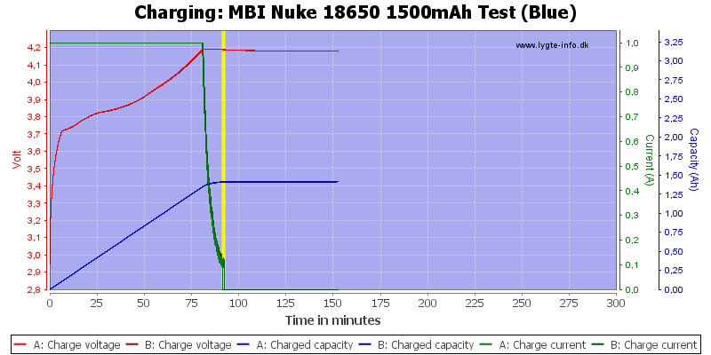 MBI%20Nuke%2018650%201500mAh%20Test%20(Blue)-Charge
