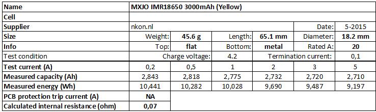 MXJO%20IMR18650%203000mAh%20(Yellow)-info