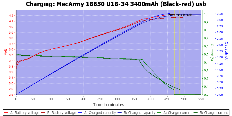 MecArmy%2018650%20U18-34%203400mAh%20(Black-red)%20usb-Charge