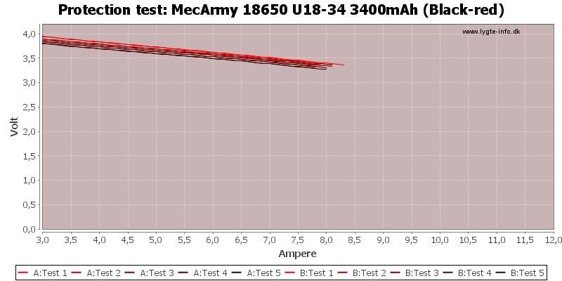 MecArmy%2018650%20U18-34%203400mAh%20(Black-red)-TripCurrent