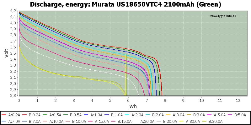 Murata%20US18650VTC4%202100mAh%20(Green)-Energy