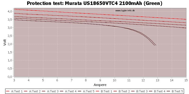 Murata%20US18650VTC4%202100mAh%20(Green)-TripCurrent
