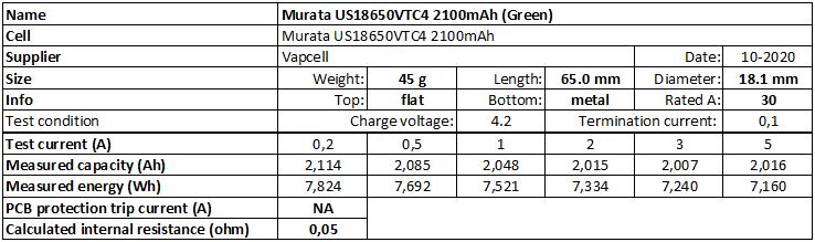 Murata%20US18650VTC4%202100mAh%20(Green)-info