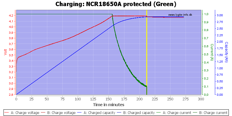 NCR18650A%20protected%20(Green)-Charge