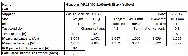 Nitecore%20IMR18490%201100mAh%20(Black-Yellow)-info