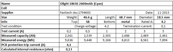 Olight%2018650%202600mAh%20(Cyan)-info