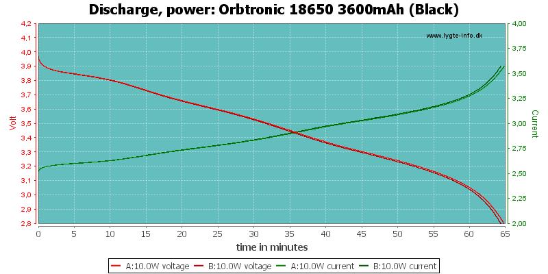 Orbtronic%2018650%203600mAh%20(Black)-PowerLoadTime