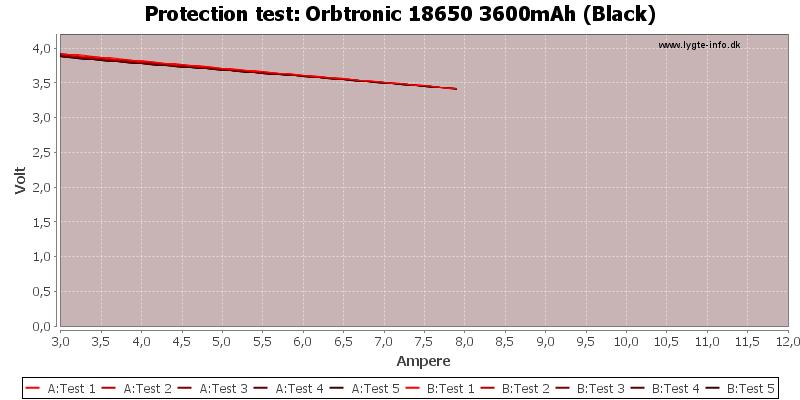 Orbtronic%2018650%203600mAh%20(Black)-TripCurrent