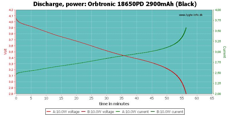Orbtronic%2018650PD%202900mAh%20(Black)-PowerLoadTime