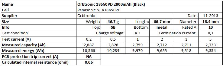 Orbtronic%2018650PD%202900mAh%20(Black)-info