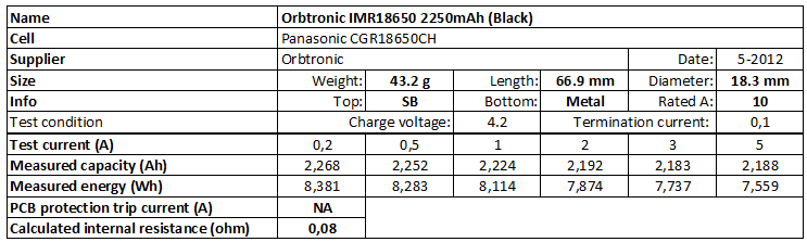 Orbtronic%20IMR18650%202250mAh%20(Black)-info