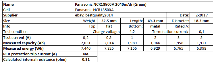 Panasonic%20NCR18500A%202040mAh%20(Green)-info